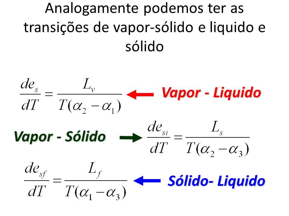 Analogamente podemos ter as transições de vapor-sólido e liquido e sólido Vapor - Liquido Vapor - Sólido Sólido- Liquido