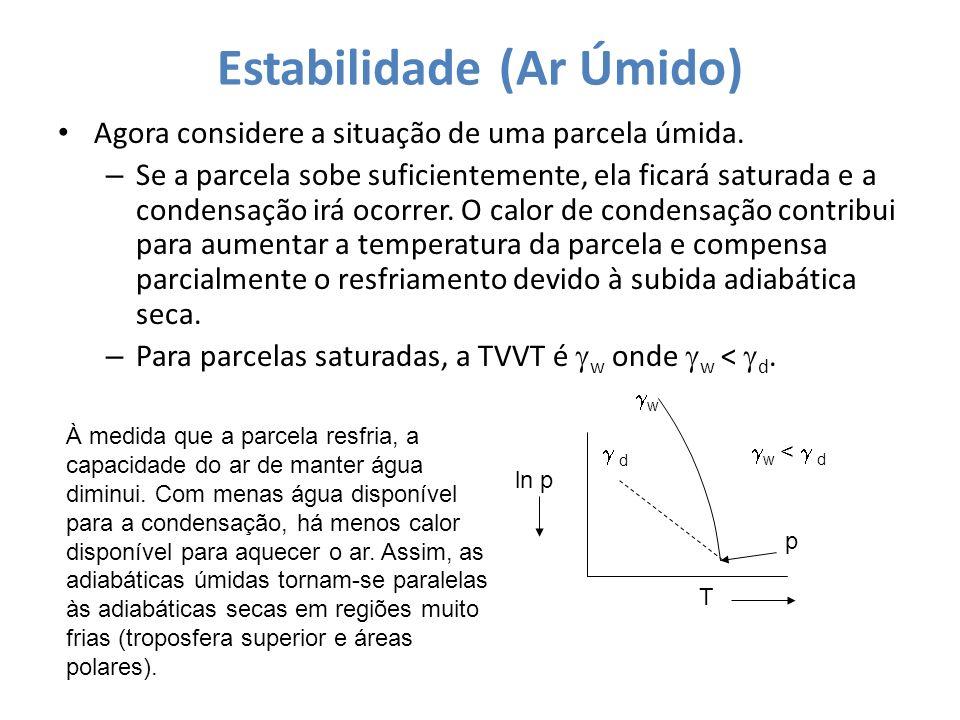 Estabilidade (Ar Úmido) Agora considere a situação de uma parcela úmida. – Se a parcela sobe suficientemente, ela ficará saturada e a condensação irá