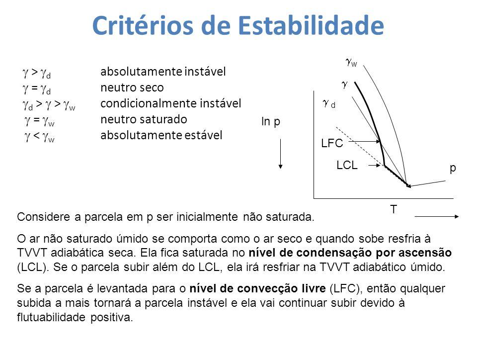 Critérios de Estabilidade > d absolutamente instável = d neutro seco d > > w condicionalmente instável = w neutro saturado < w absolutamente estável l