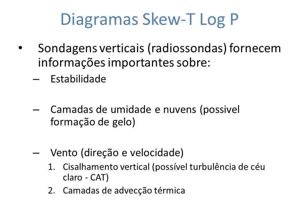 Diagramas Skew-T Log P – A altura da tropopausa juntamente com a direção do vento podem ser usados para inferir a posição da estação em relação aos cavados e as cristas no ar superior – Estrutura das massas de ar – Frentes (baseado na taxa de variação vertical de temperatura e dados de vento)