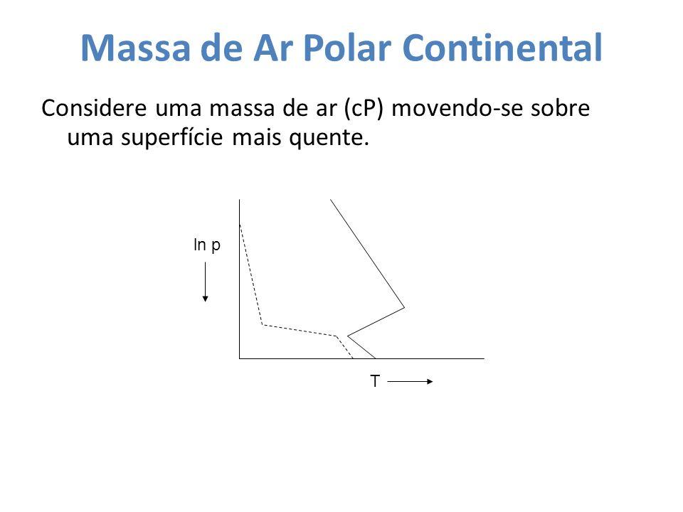 Massa de Ar Polar Continental Considere uma massa de ar (cP) movendo-se sobre uma superfície mais quente. ln p T