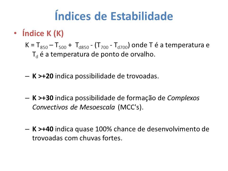 Índices de Estabilidade Índice K (K) K = T 850 – T 500 + T d850 - (T 700 - T d700 ) onde T é a temperatura e T d é a temperatura de ponto de orvalho.