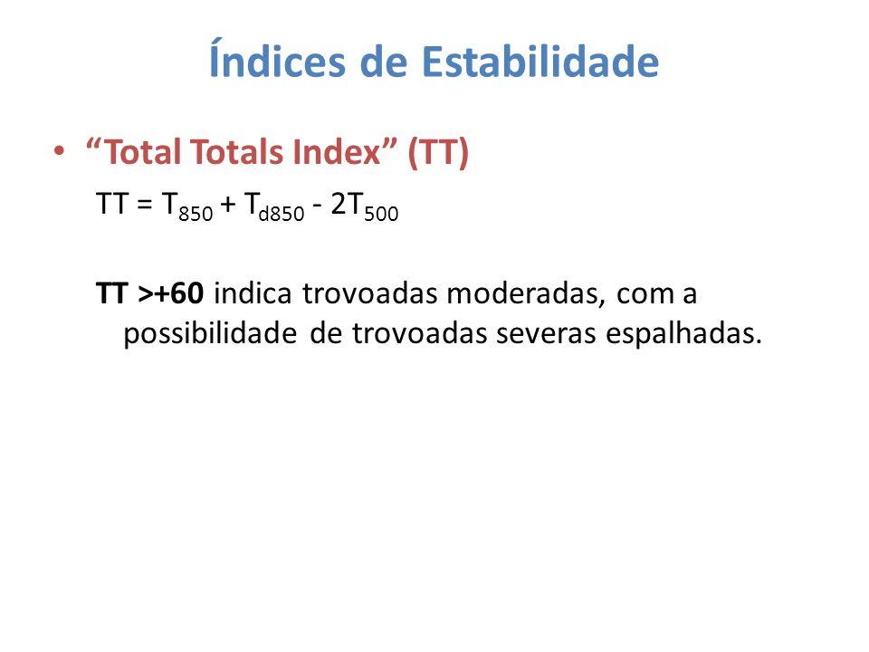 Índices de Estabilidade Total Totals Index (TT) TT = T 850 + T d850 - 2T 500 TT >+60 indica trovoadas moderadas, com a possibilidade de trovoadas seve