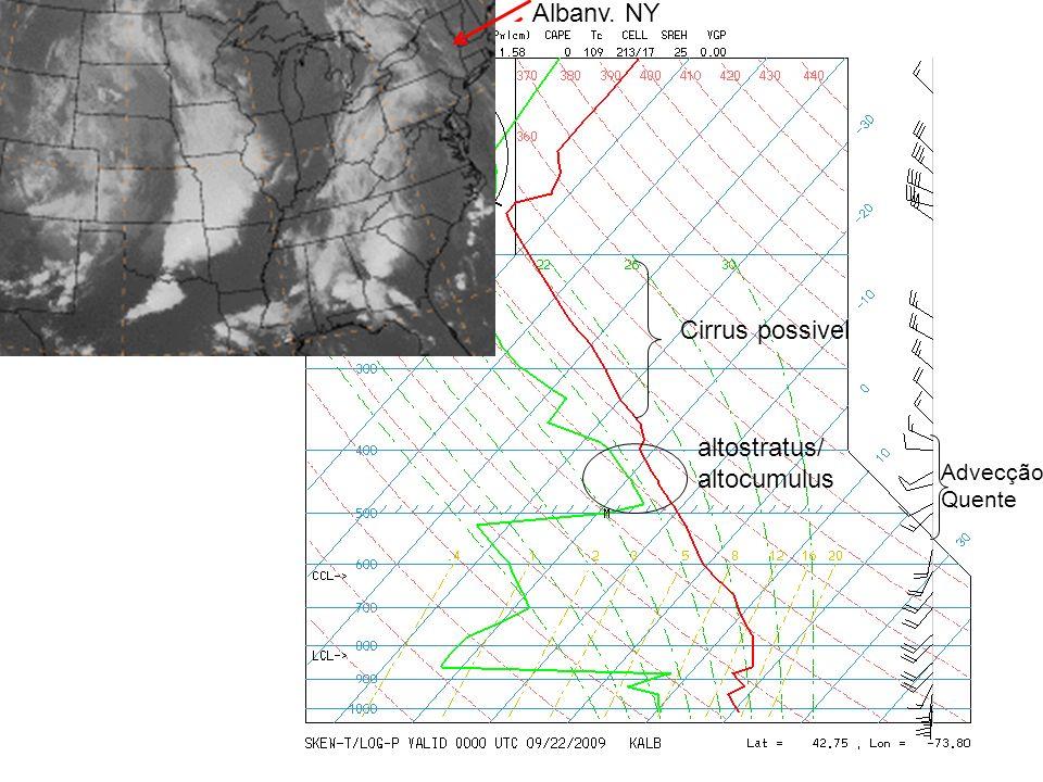 Albany, NY altostratus/ altocumulus Cirrus possivel Advecção Quente