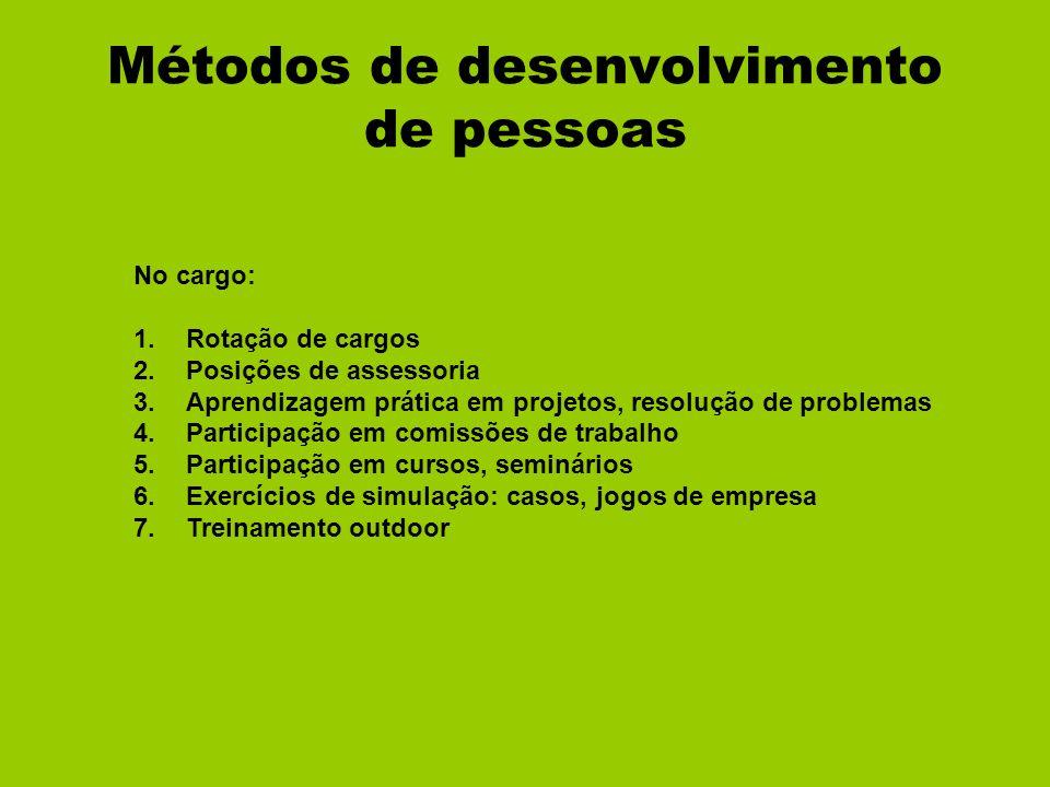Métodos de desenvolvimento de pessoas No cargo: 1.Rotação de cargos 2.Posições de assessoria 3.Aprendizagem prática em projetos, resolução de problema