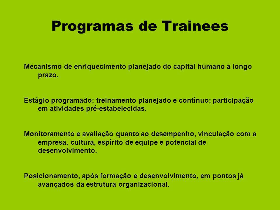 Programas de Trainees Mecanismo de enriquecimento planejado do capital humano a longo prazo. Estágio programado; treinamento planejado e contínuo; par