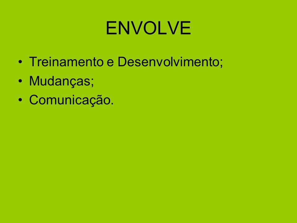 ENVOLVE Treinamento e Desenvolvimento; Mudanças; Comunicação.
