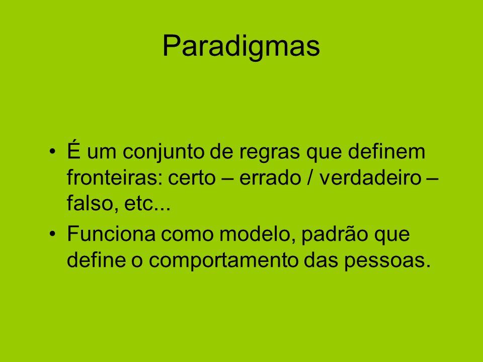 Paradigmas É um conjunto de regras que definem fronteiras: certo – errado / verdadeiro – falso, etc... Funciona como modelo, padrão que define o compo
