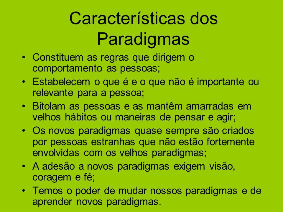 Características dos Paradigmas Constituem as regras que dirigem o comportamento as pessoas; Estabelecem o que é e o que não é importante ou relevante