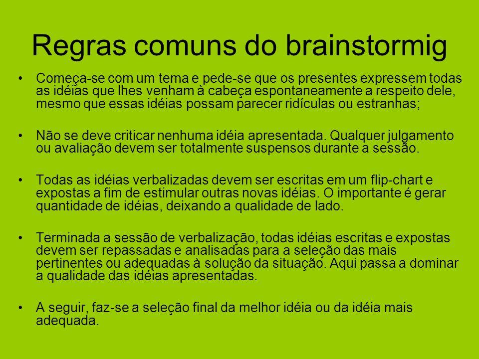 Regras comuns do brainstormig Começa-se com um tema e pede-se que os presentes expressem todas as idéias que lhes venham à cabeça espontaneamente a re