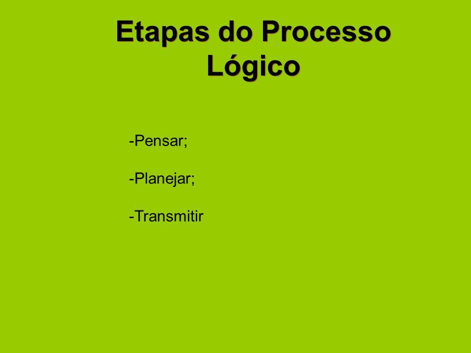 Etapas do Processo Lógico -Pensar; -Planejar; -Transmitir