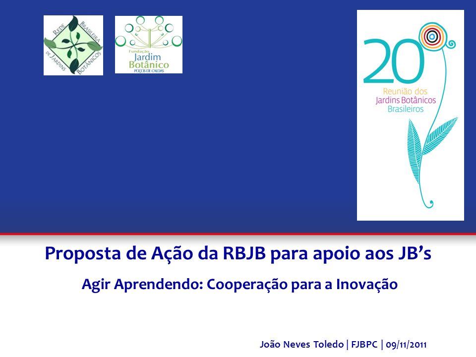 Proposta de Ação da RBJB para apoio aos JBs Agir Aprendendo: Cooperação para a Inovação João Neves Toledo | FJBPC | 09/11/2011