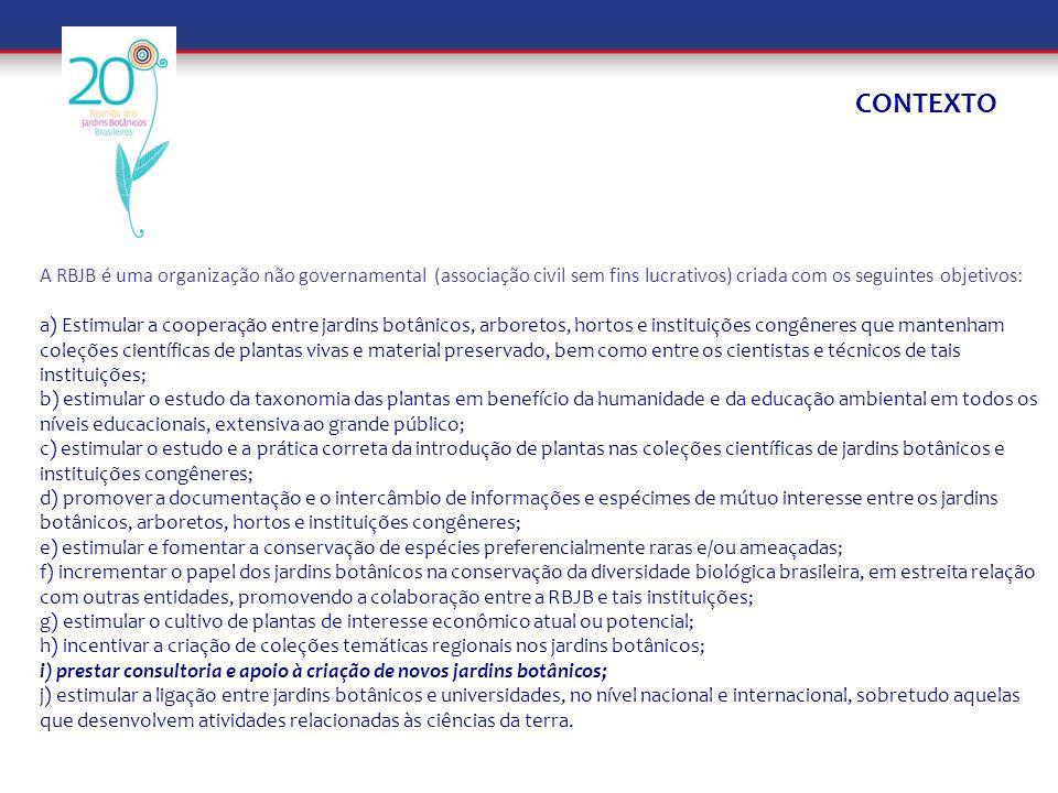 CONTEXTO A RBJB é uma organização não governamental (associação civil sem fins lucrativos) criada com os seguintes objetivos: a) Estimular a cooperaçã
