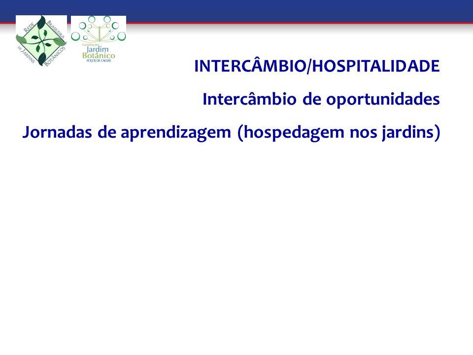 INTERCÂMBIO/HOSPITALIDADE Intercâmbio de oportunidades Jornadas de aprendizagem (hospedagem nos jardins)