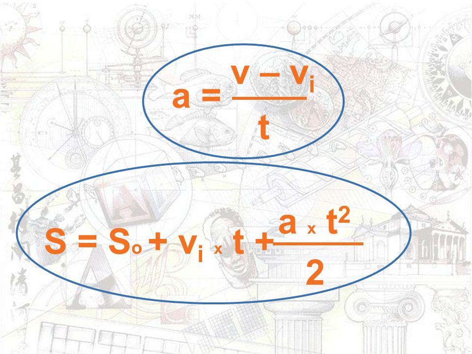 t a = v – v i S = S o + v i x t + a x t 2 2