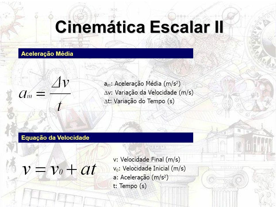 Cinemática Escalar III Equação Horária Equação de Torricelli x: Posição Final (m) x 0 : Posição Inicial (m) v 0 : Velocidade Inicial (m/s) t: Tempo (s) a: Aceleração (m/s 2 ) v: Velocidade Final (m/s) v 0 : Velocidade Inicial (m/s) a: Aceleração (m/s 2 ) x: Variação do Espaço (m)