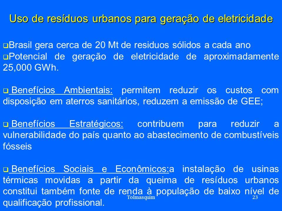 Tolmasquim23 Uso de resíduos urbanos para geração de eletricidade Brasil gera cerca de 20 Mt de residuos sólidos a cada ano Potencial de geração de el