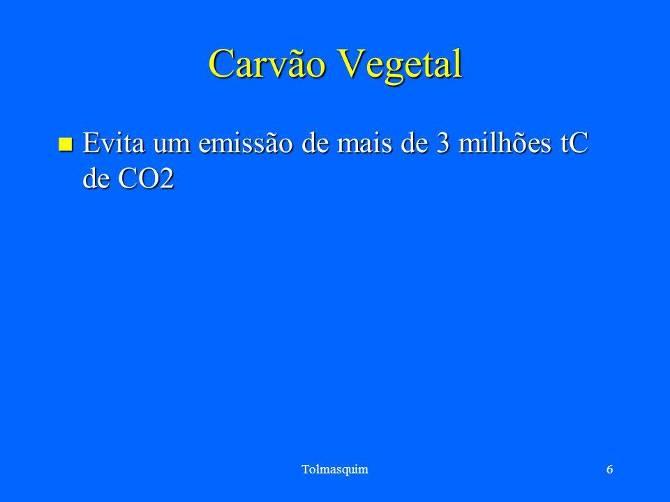Tolmasquim6 Carvão Vegetal Evita um emissão de mais de 3 milhões tC de CO2 Evita um emissão de mais de 3 milhões tC de CO2
