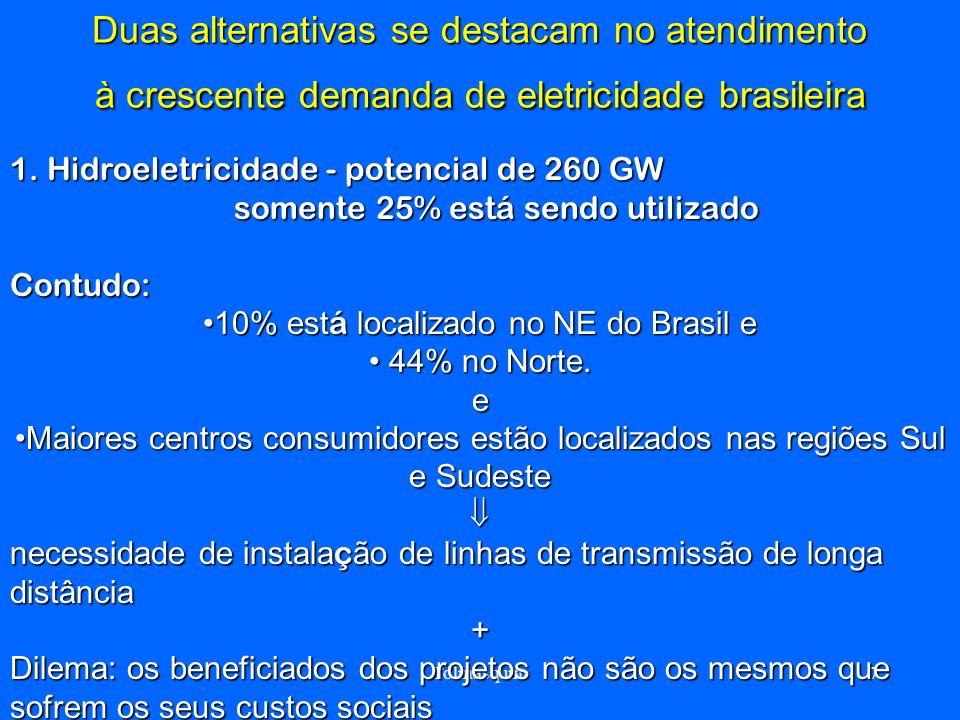 Tolmasquim7 Duas alternativas se destacam no atendimento à crescente demanda de eletricidade brasileira 1. Hidroeletricidade - potencial de 260 GW som