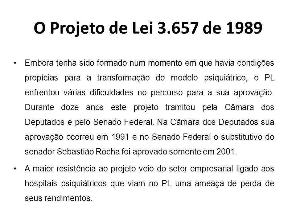 LEI N o 10.216 de 2001 Da elaboração do Projeto de lei até a aprovação da Lei 10.216, houve um longo tempo e uma série de mudanças entre os termos do projeto para os da lei, assim como importantes mudanças no contexto sócio- político-cultural que se refletiram na elaboração dos artigos da lei; Originalmente, o movimento social para a aprovação da lei da Reforma Psiquiátrica, de acordo com o projeto do deputado Paulo Delgado, tinha como objetivo central a extinção progressiva dos manicômios, entendidos como instituições de internação psiquiátrica especializada.