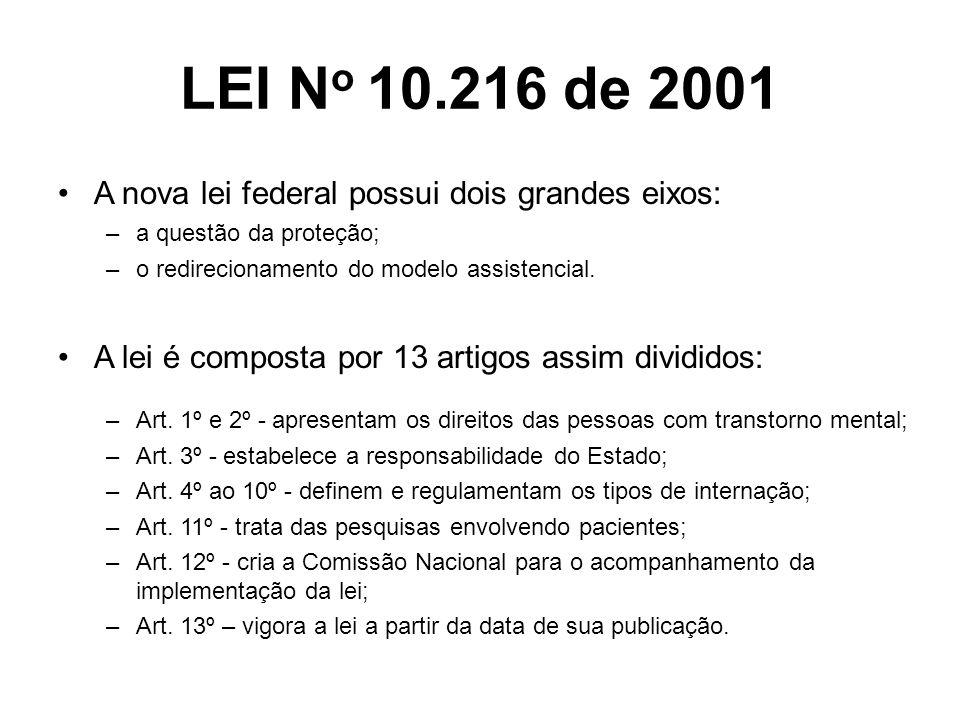 LEI No 10.216, DE 6 DE ABRIL DE 2001.