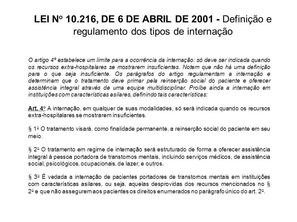 LEI N o 10.216, DE 6 DE ABRIL DE 2001 - Definição e regulamento dos tipos de internação O quinto artigo define a situação dos pacientes internados por longo tempo, moradores ou longa permanência, que apresentam grave dependência institucional.