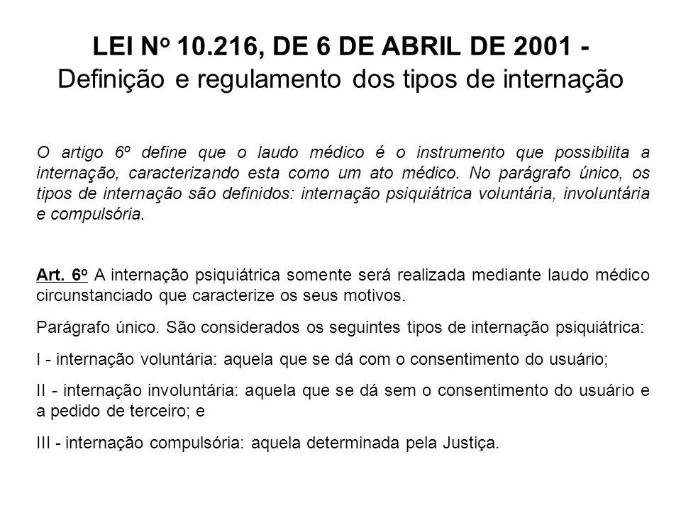 LEI N o 10.216, DE 6 DE ABRIL DE 2001 - Definição e regulamento dos tipos de internação O artigo 7º regulamenta a internação voluntária.