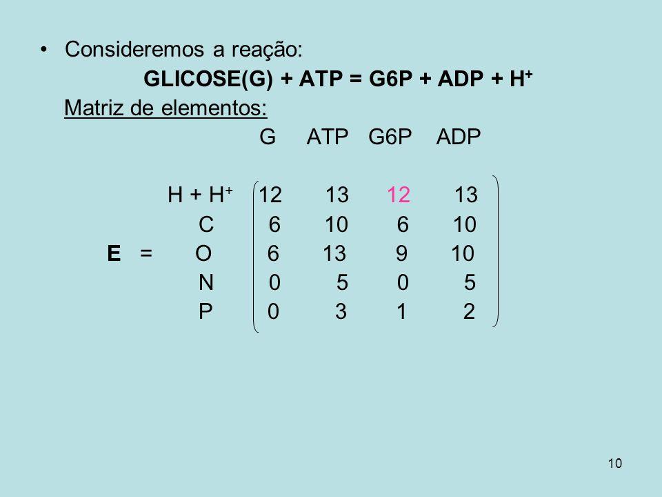 10 Consideremos a reação: GLICOSE(G) + ATP = G6P + ADP + H + Matriz de elementos: G ATP G6P ADP H + H + 12 13 12 13 C 6 10 6 10 E = O 6 13 9 10 N 0 5