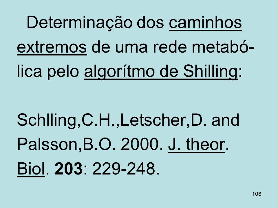 106 Determinação dos caminhos extremos de uma rede metabó- lica pelo algorítmo de Shilling: Schlling,C.H.,Letscher,D. and Palsson,B.O. 2000. J. theor.