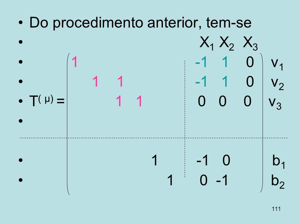 111 Do procedimento anterior, tem-se X 1 X 2 X 3 1 -1 1 0 v 1 1 1 -1 1 0 v 2 T ( μ) = 1 1 0 0 0 v 3 1 -1 0 b 1 1 0 -1 b 2