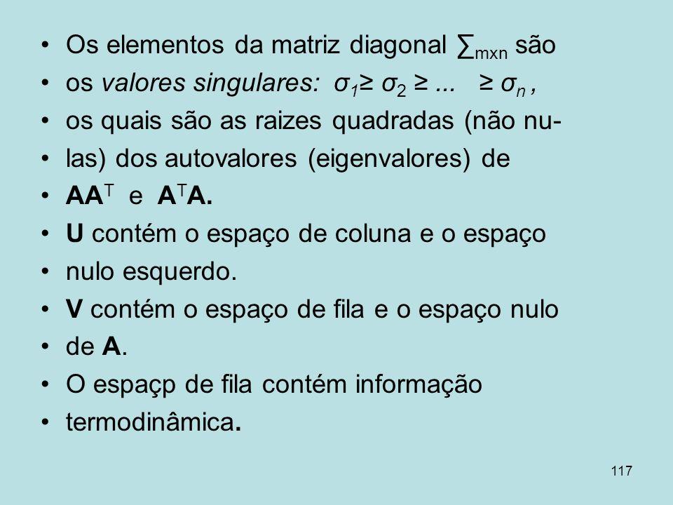 117 Os elementos da matriz diagonal mxn são os valores singulares: σ 1 σ 2... σ n, os quais são as raizes quadradas (não nu- las) dos autovalores (eig