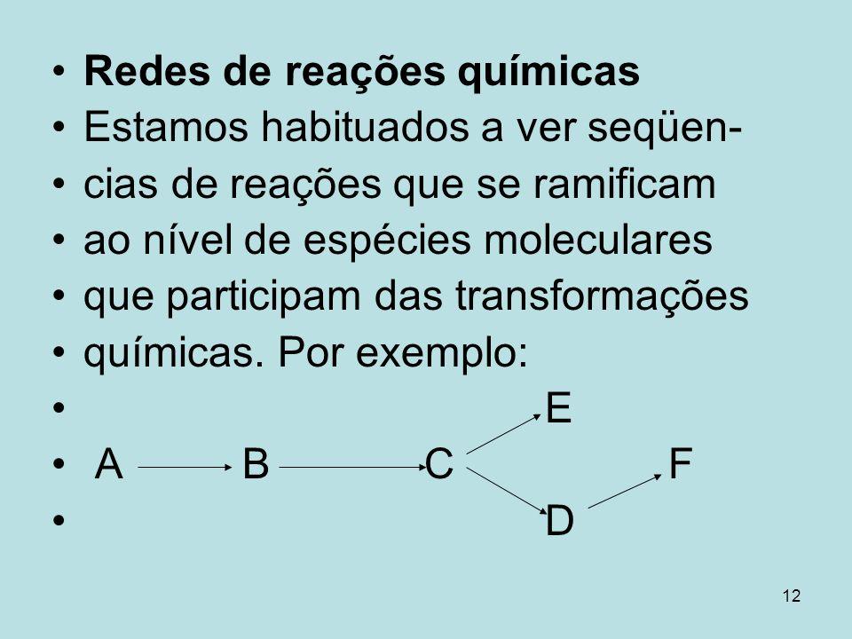 12 Redes de reações químicas Estamos habituados a ver seqüen- cias de reações que se ramificam ao nível de espécies moleculares que participam das tra