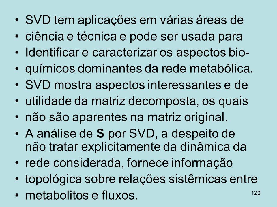 120 SVD tem aplicações em várias áreas de ciência e técnica e pode ser usada para Identificar e caracterizar os aspectos bio- químicos dominantes da r