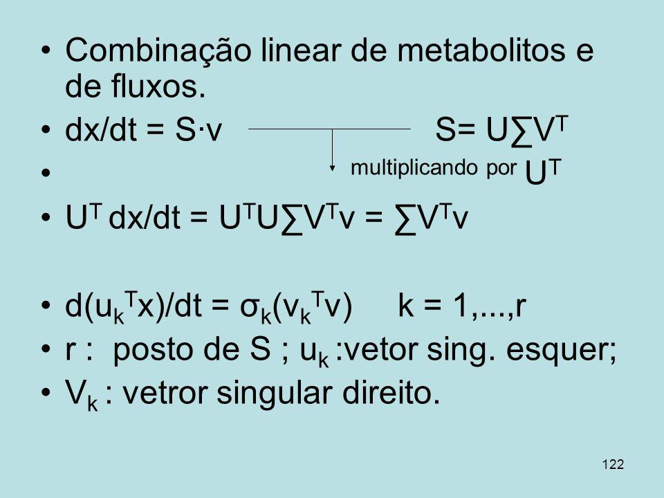 122 Combinação linear de metabolitos e de fluxos. dx/dt = Sv S= UV T multiplicando por U T U T dx/dt = U T UV T v = V T v d(u k T x)/dt = σ k (v k T v