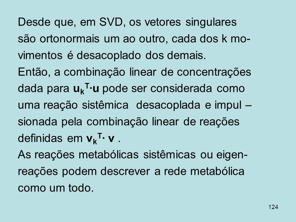 124 Desde que, em SVD, os vetores singulares são ortonormais um ao outro, cada dos k mo- vimentos é desacoplado dos demais. Então, a combinação linear