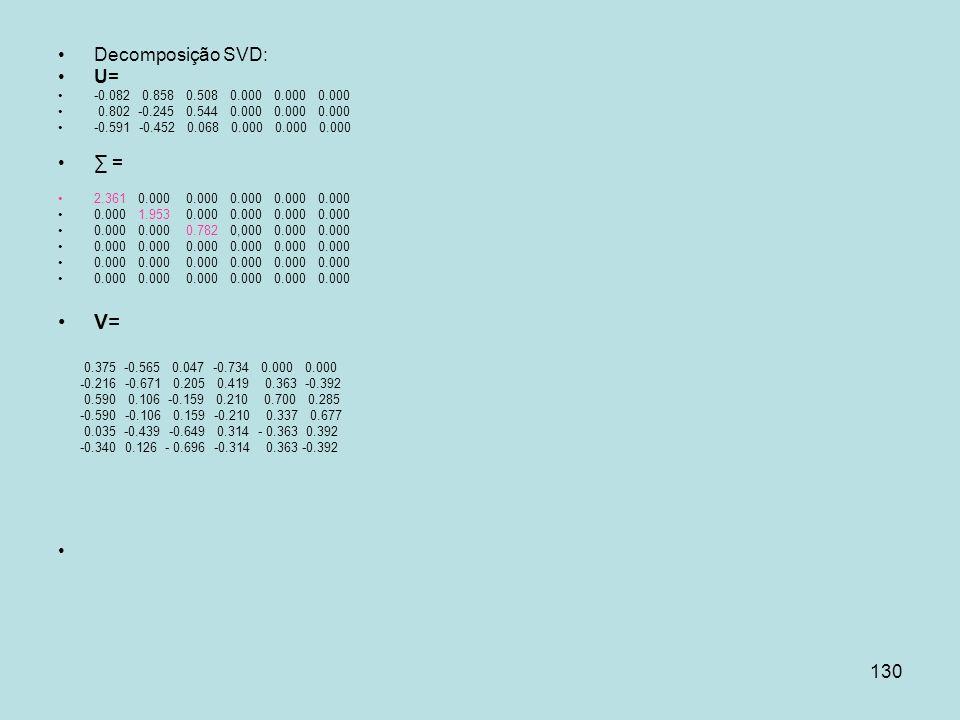 130 Decomposição SVD: U= -0.082 0.858 0.508 0.000 0.000 0.000 0.802 -0.245 0.544 0.000 0.000 0.000 -0.591 -0.452 0.068 0.000 0.000 0.000 = 2.361 0.000