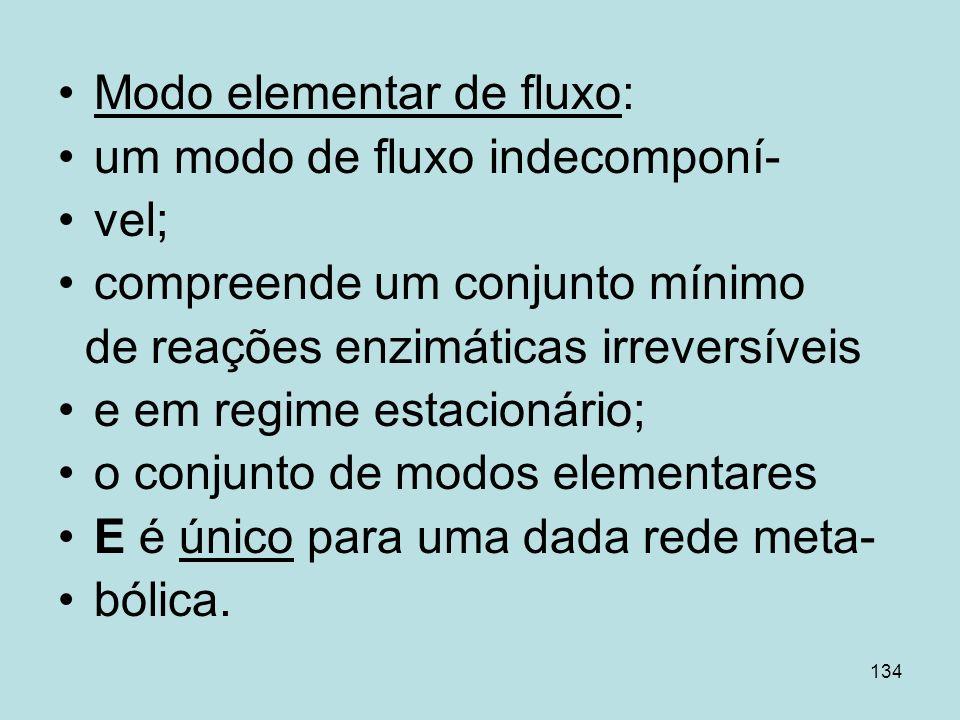 134 Modo elementar de fluxo: um modo de fluxo indecomponí- vel; compreende um conjunto mínimo de reações enzimáticas irreversíveis e em regime estacio
