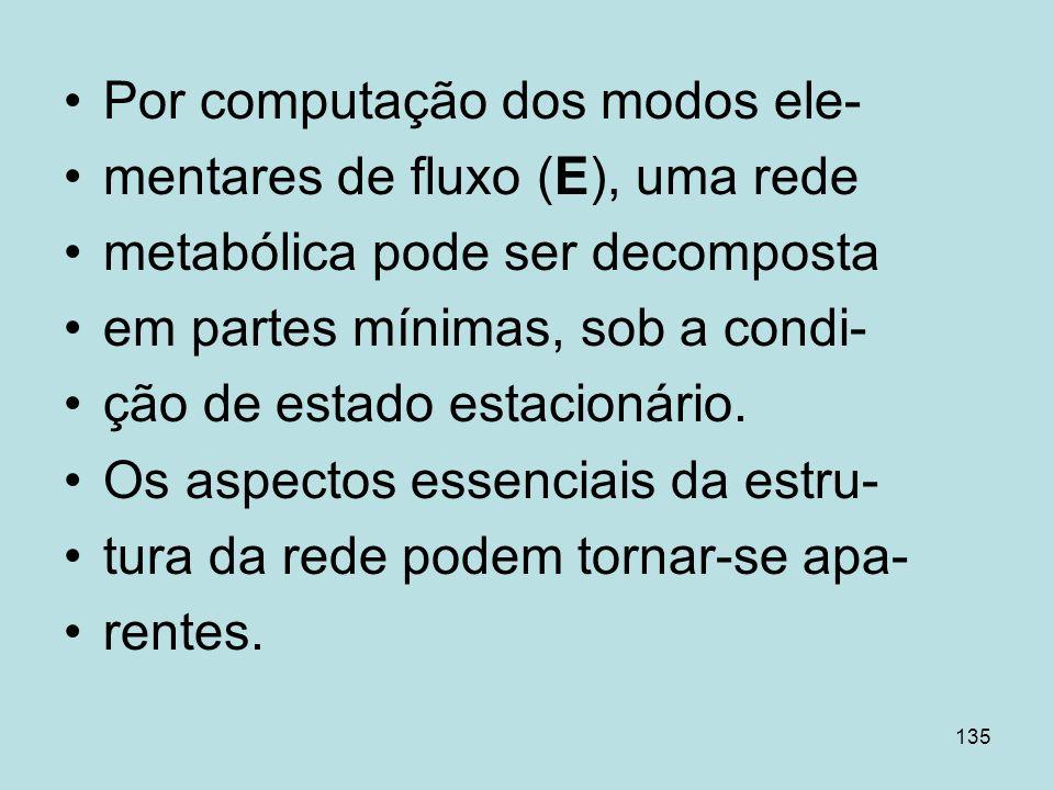 135 Por computação dos modos ele- mentares de fluxo (E), uma rede metabólica pode ser decomposta em partes mínimas, sob a condi- ção de estado estacio