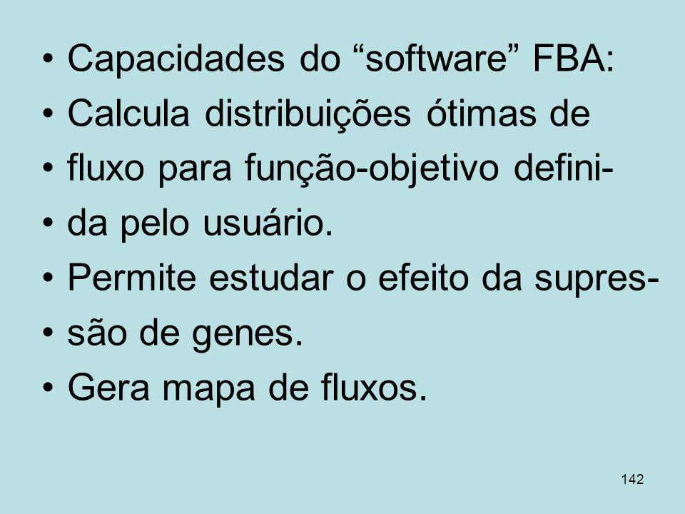 142 Capacidades do software FBA: Calcula distribuições ótimas de fluxo para função-objetivo defini- da pelo usuário. Permite estudar o efeito da supre