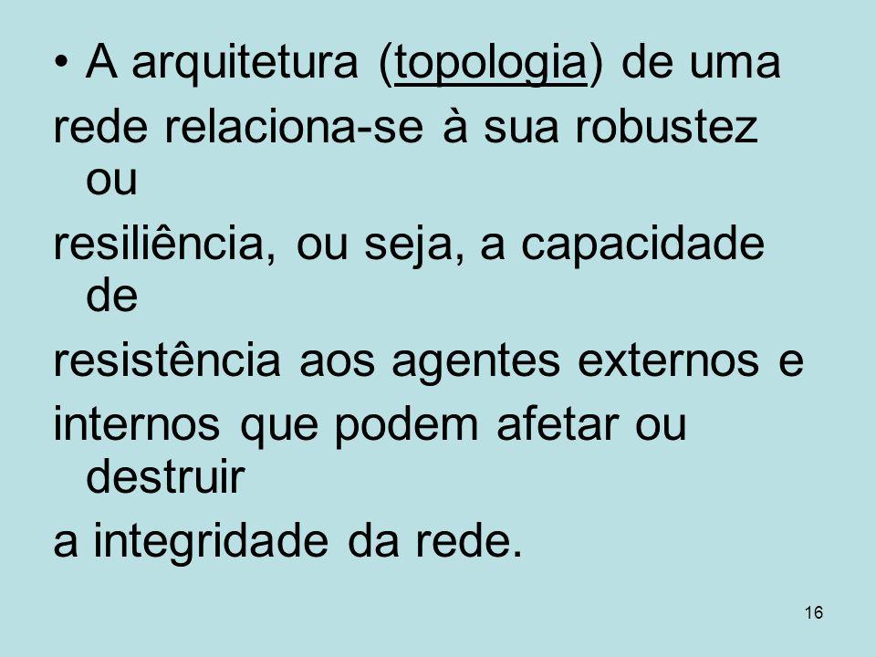 16 A arquitetura (topologia) de uma rede relaciona-se à sua robustez ou resiliência, ou seja, a capacidade de resistência aos agentes externos e inter