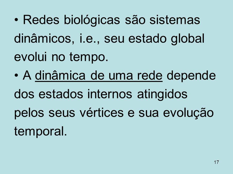 17 Redes biológicas são sistemas dinâmicos, i.e., seu estado global evolui no tempo. A dinâmica de uma rede depende dos estados internos atingidos pel