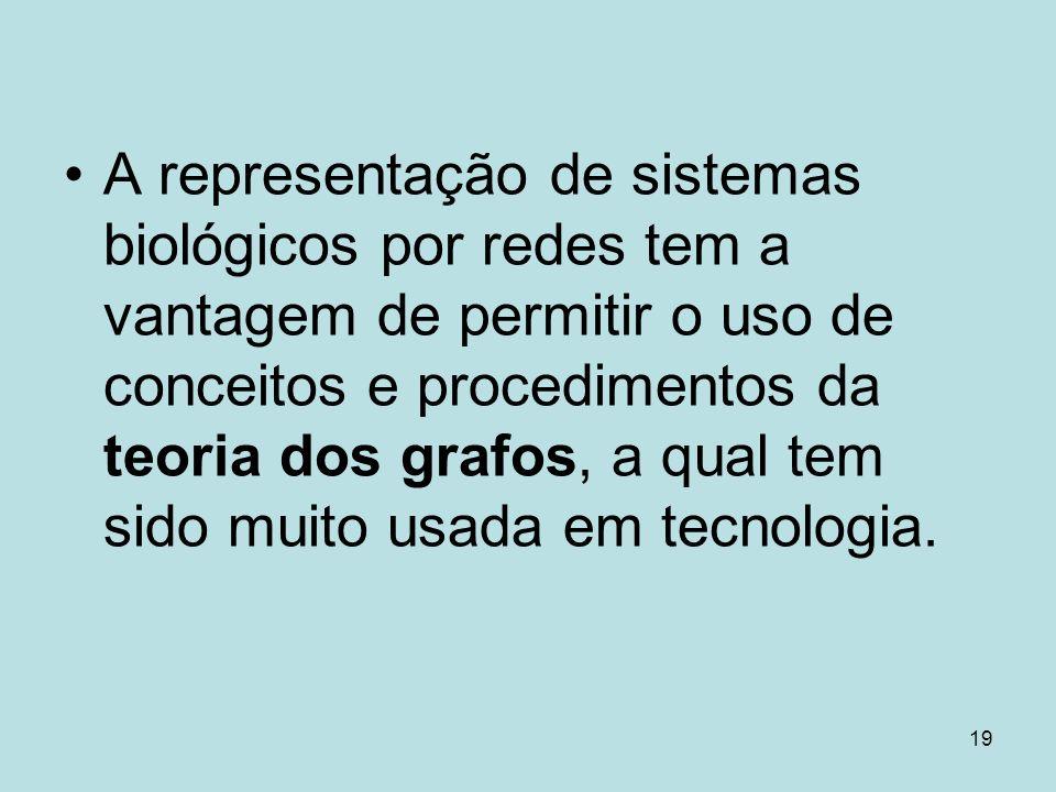 19 A representação de sistemas biológicos por redes tem a vantagem de permitir o uso de conceitos e procedimentos da teoria dos grafos, a qual tem sid