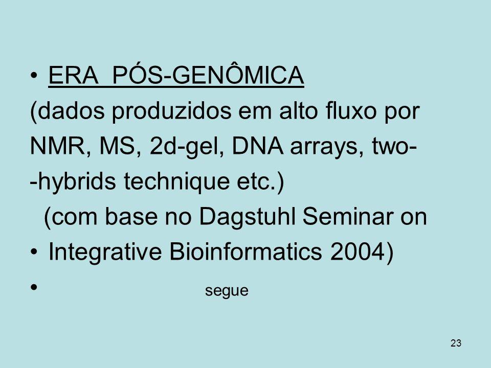 23 ERA PÓS-GENÔMICA (dados produzidos em alto fluxo por NMR, MS, 2d-gel, DNA arrays, two- -hybrids technique etc.) (com base no Dagstuhl Seminar on In