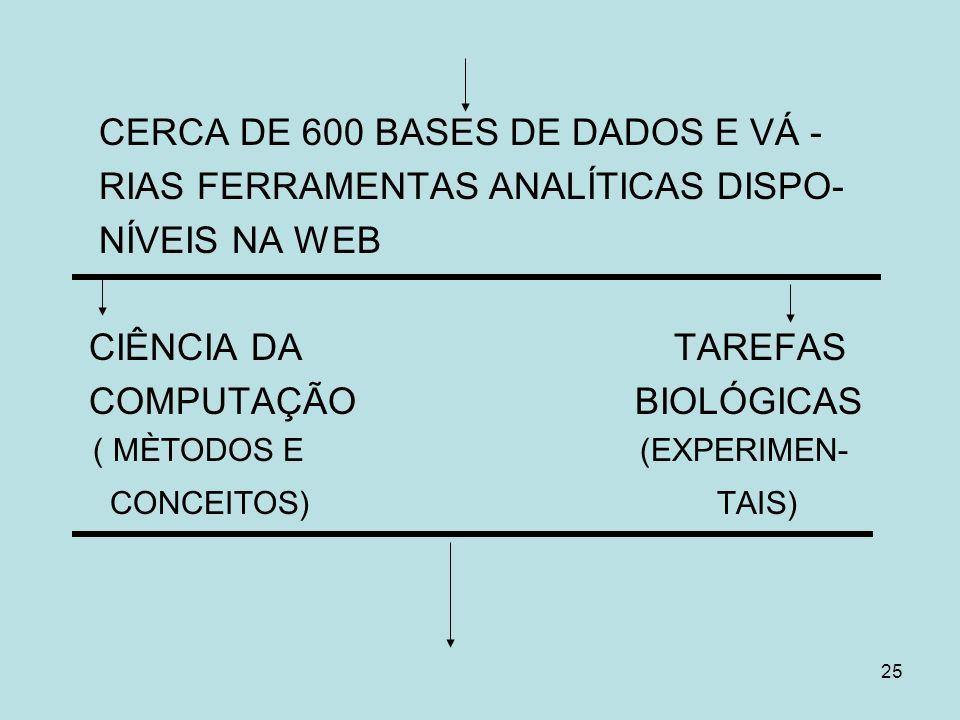 25 CERCA DE 600 BASES DE DADOS E VÁ - RIAS FERRAMENTAS ANALÍTICAS DISPO- NÍVEIS NA WEB CIÊNCIA DA TAREFAS COMPUTAÇÃO BIOLÓGICAS ( MÈTODOS E (EXPERIMEN