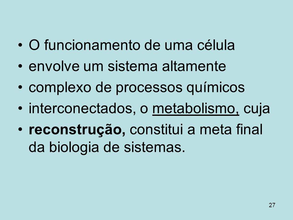 27 O funcionamento de uma célula envolve um sistema altamente complexo de processos químicos interconectados, o metabolismo, cuja reconstrução, consti