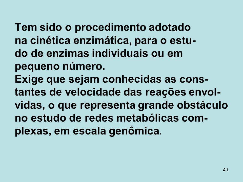 41 Tem sido o procedimento adotado na cinética enzimática, para o estu- do de enzimas individuais ou em pequeno número. Exige que sejam conhecidas as