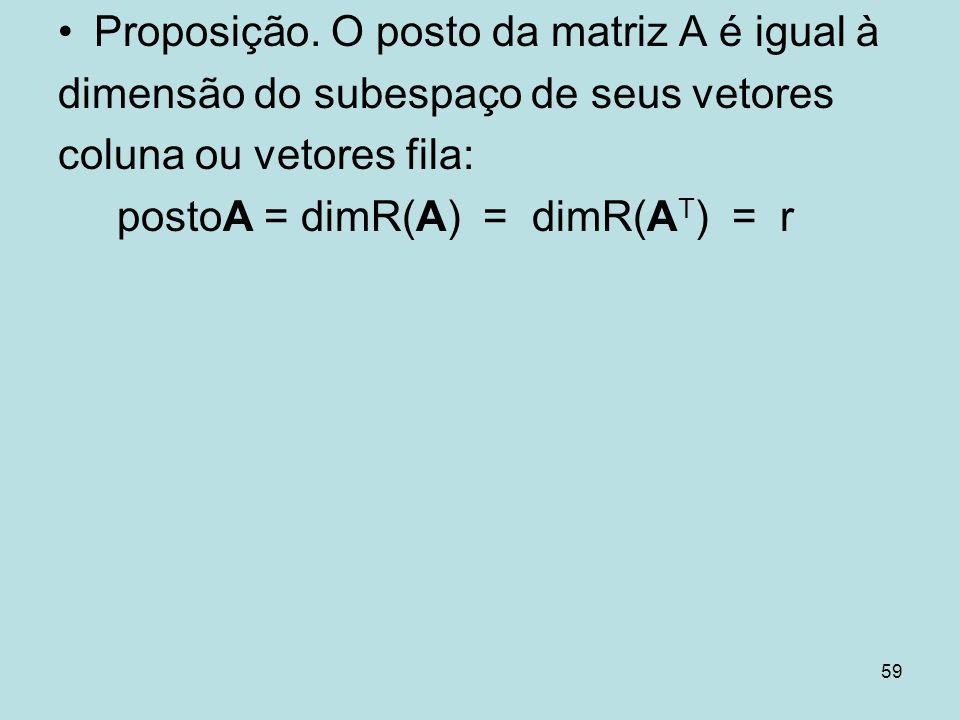 59 Proposição. O posto da matriz A é igual à dimensão do subespaço de seus vetores coluna ou vetores fila: postoA = dimR(A) = dimR(A T ) = r