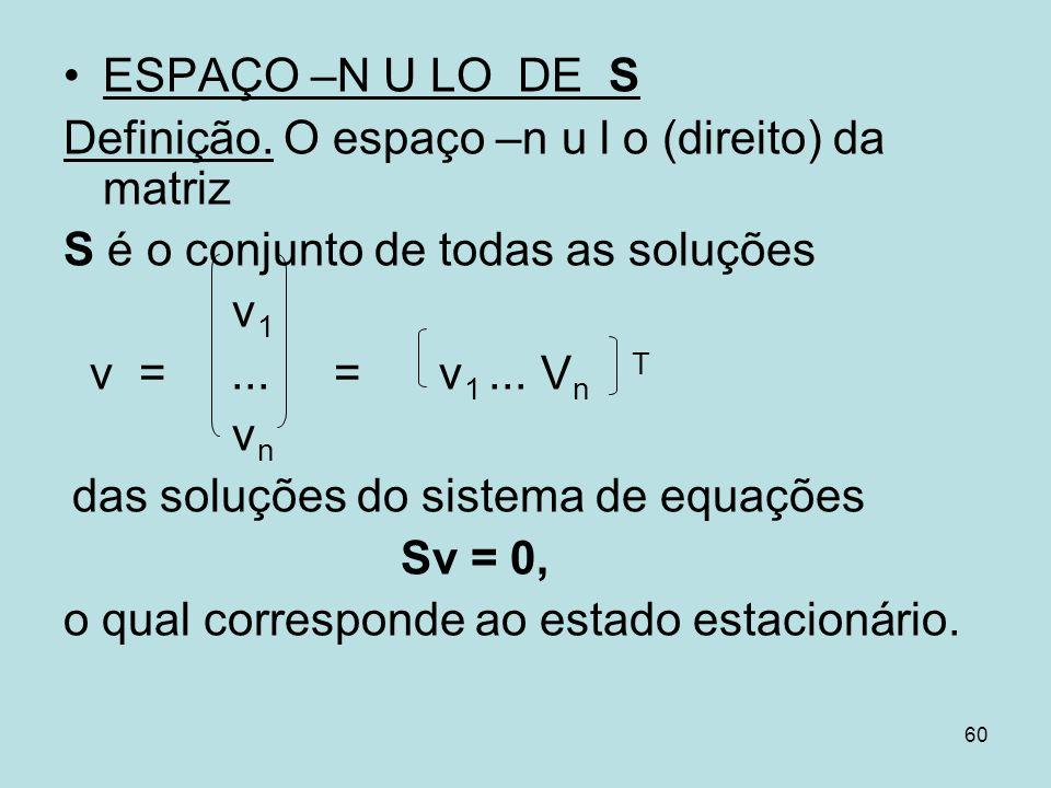 60 ESPAÇO –N U LO DE S Definição. O espaço –n u l o (direito) da matriz S é o conjunto de todas as soluções v 1 v =... = v 1... V n T v n das soluções