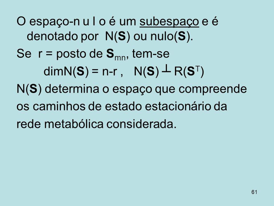 61 O espaço-n u l o é um subespaço e é denotado por N(S) ou nulo(S). Se r = posto de S mn, tem-se dimN(S) = n-r, N(S) R(S T ) N(S) determina o espaço