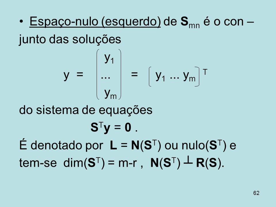 62 Espaço-nulo (esquerdo) de S mn é o con – junto das soluções y 1 y =... = y 1... y m T y m do sistema de equações S T y = 0. É denotado por L = N(S